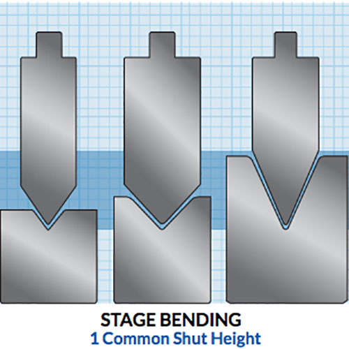 Staged tooling diagram