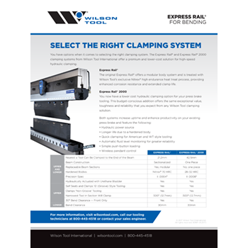 Express Rail® Clamping System Flyer